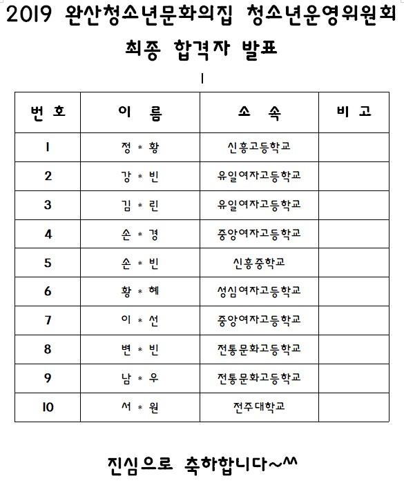 2019 청소년운영위원회 합격자.jpg