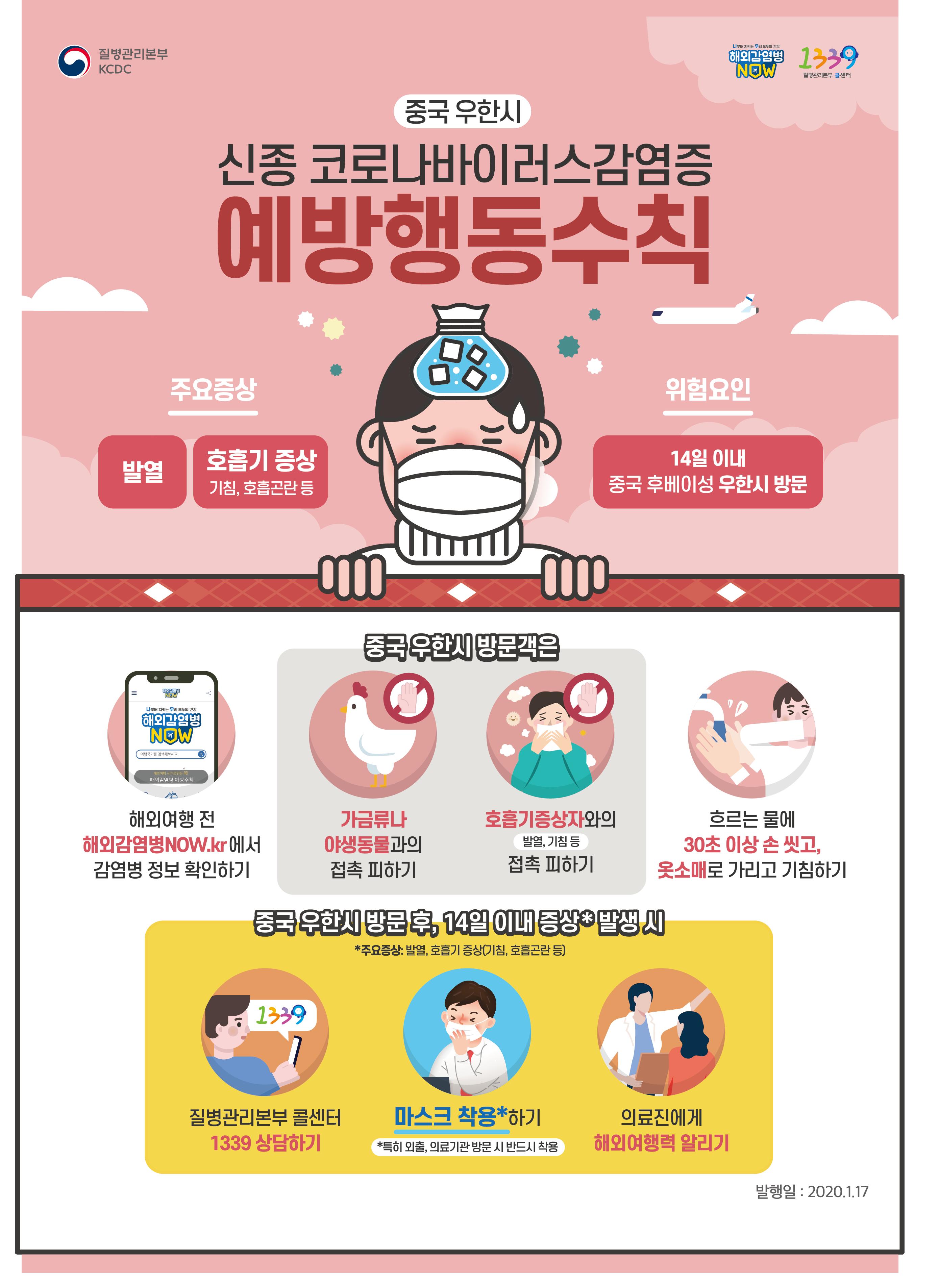 신종코로나바이러스감염증 예방행동 수칙.png