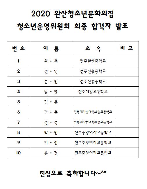 청운위 최종합격 발표.PNG